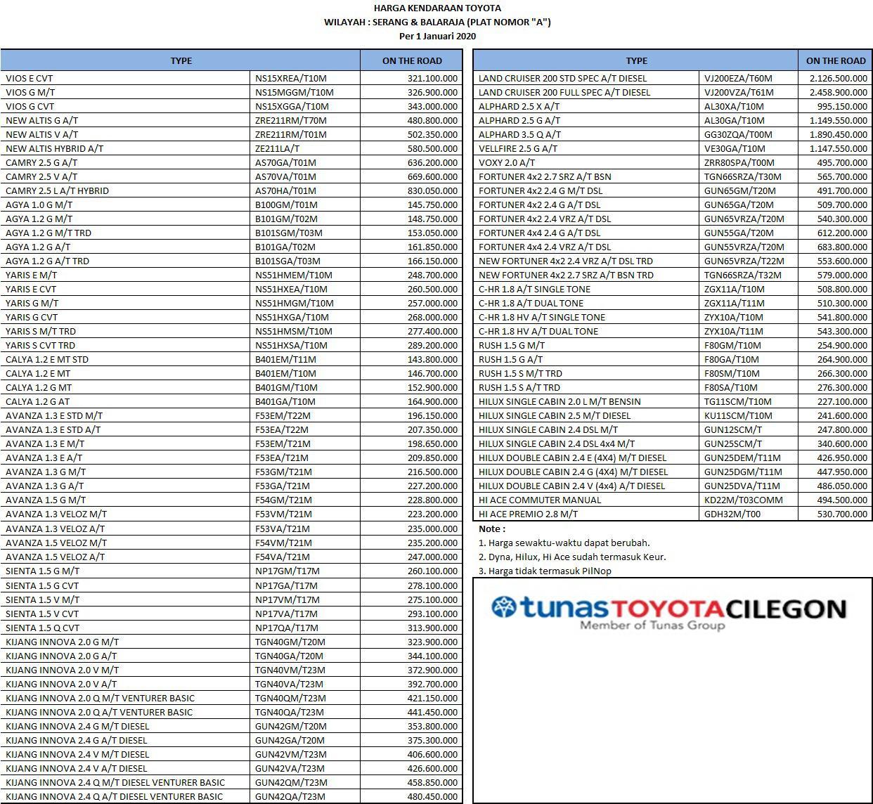 Price List OTR Toyota Cilegon Serang 2020